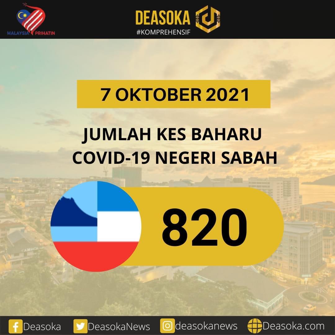 Covid-19 Sabah: Turun naik kes dijangka berterusan