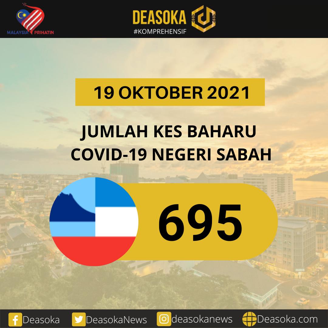 Covid-19 Sabah: Kes harian naik semula